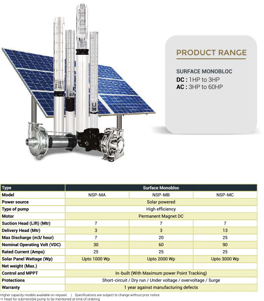 Monobloc Surface pump with Specification